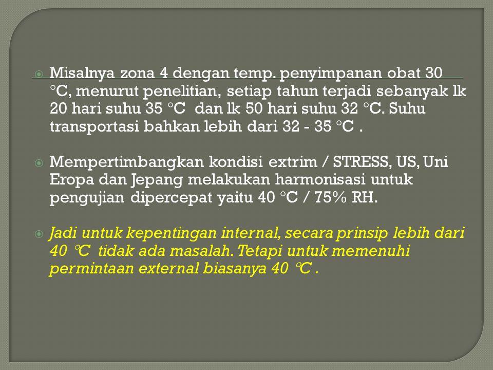  Misalnya zona 4 dengan temp. penyimpanan obat 30  C, menurut penelitian, setiap tahun terjadi sebanyak lk 20 hari suhu 35  C dan lk 50 hari suhu 3