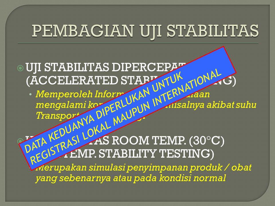 """ UJI STABILITAS DIPERCEPAT (40  C) (ACCELERATED STABILITY TESTING) Memperoleh Informasi apabila sediaan mengalami kondisi """"STRESS"""" misalnya akibat s"""