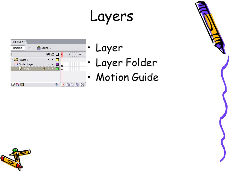 Layers Layer Layer Folder Motion Guide