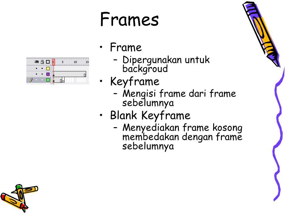 Frames Frame –Dipergunakan untuk backgroud Keyframe –Mengisi frame dari frame sebelumnya Blank Keyframe –Menyediakan frame kosong membedakan dengan frame sebelumnya