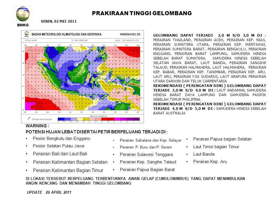 BMKG PRAKIRAAN TINGGI GELOMBANG WARNING : POTENSI HUJAN LEBAT DISERTAI PETIR BERPELUANG TERJADI DI : Pesisir Bengkulu dan Enggano Pesisir Selatan Pulau Jawa Perairan Bali dan Laut Bali Perairan Kalimantan Bagian Selatan Perairan Kalimantan Bagian Timur SENIN, 02 MEI 2011 Perairan Sabalana dan Kep.