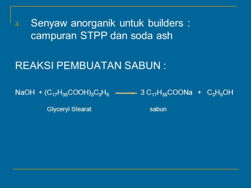 4. Senyaw anorganik untuk builders : campuran STPP dan soda ash REAKSI PEMBUATAN SABUN : NaOH + (C 17 H 35 COOH) 3 C 3 H 5 3 C 17 H 35 COONa + C 3 H 5