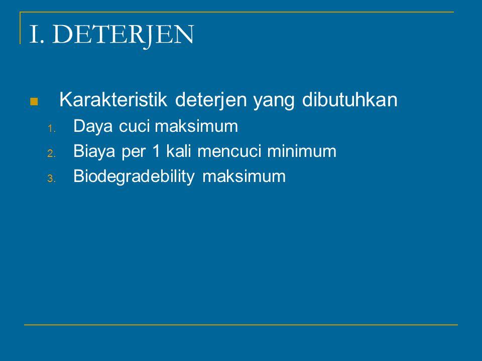 I. DETERJEN Karakteristik deterjen yang dibutuhkan 1. Daya cuci maksimum 2. Biaya per 1 kali mencuci minimum 3. Biodegradebility maksimum
