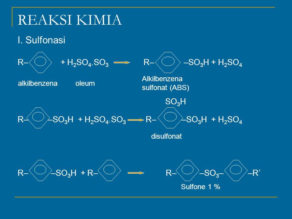 REAKSI KIMIA I. Sulfonasi R– + H 2 SO 4.SO 3 R– –SO 3 H + H 2 SO 4 SO 3 H R– –SO 3 H + H 2 SO 4.SO 3 R– –SO 3 H + H 2 SO 4 R– –SO 3 H + R– R– –SO 3 –