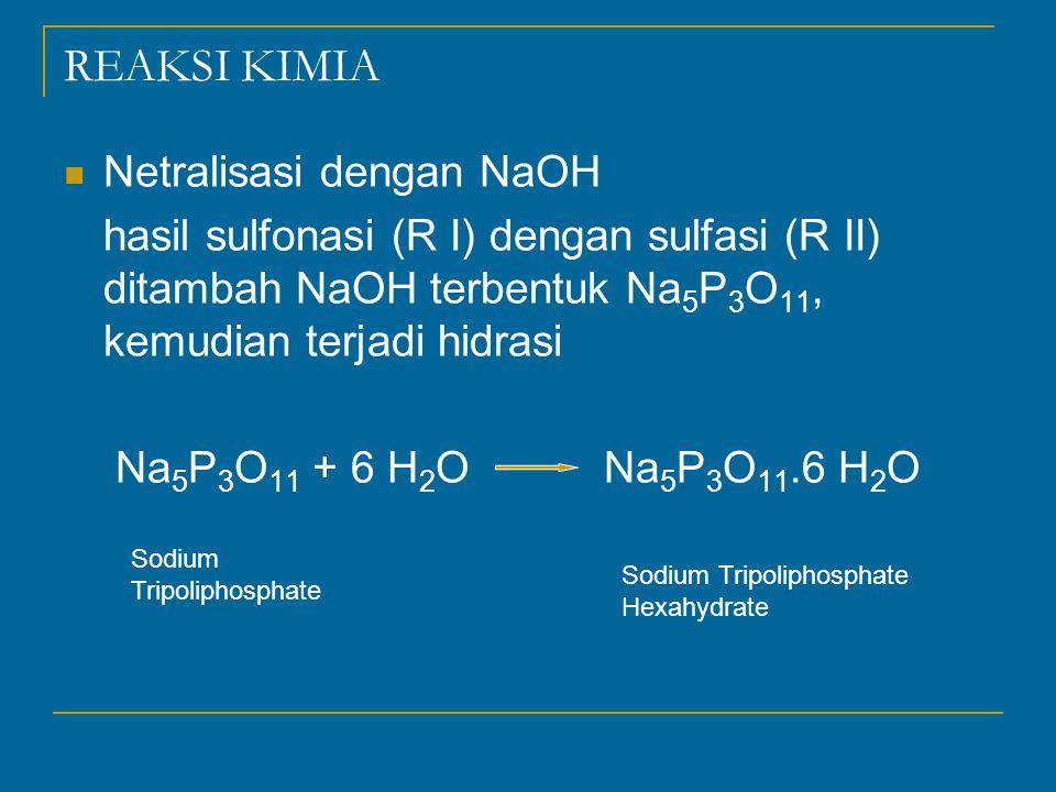 REAKSI KIMIA Netralisasi dengan NaOH hasil sulfonasi (R I) dengan sulfasi (R II) ditambah NaOH terbentuk Na 5 P 3 O 11, kemudian terjadi hidrasi Na 5 P 3 O 11 + 6 H 2 O Na 5 P 3 O 11.6 H 2 O Sodium Tripoliphosphate Sodium Tripoliphosphate Hexahydrate