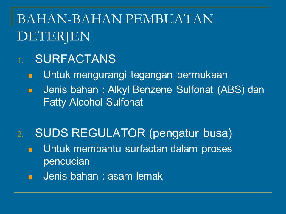 BAHAN-BAHAN PEMBUATAN DETERJEN 1. SURFACTANS Untuk mengurangi tegangan permukaan Jenis bahan : Alkyl Benzene Sulfonat (ABS) dan Fatty Alcohol Sulfonat