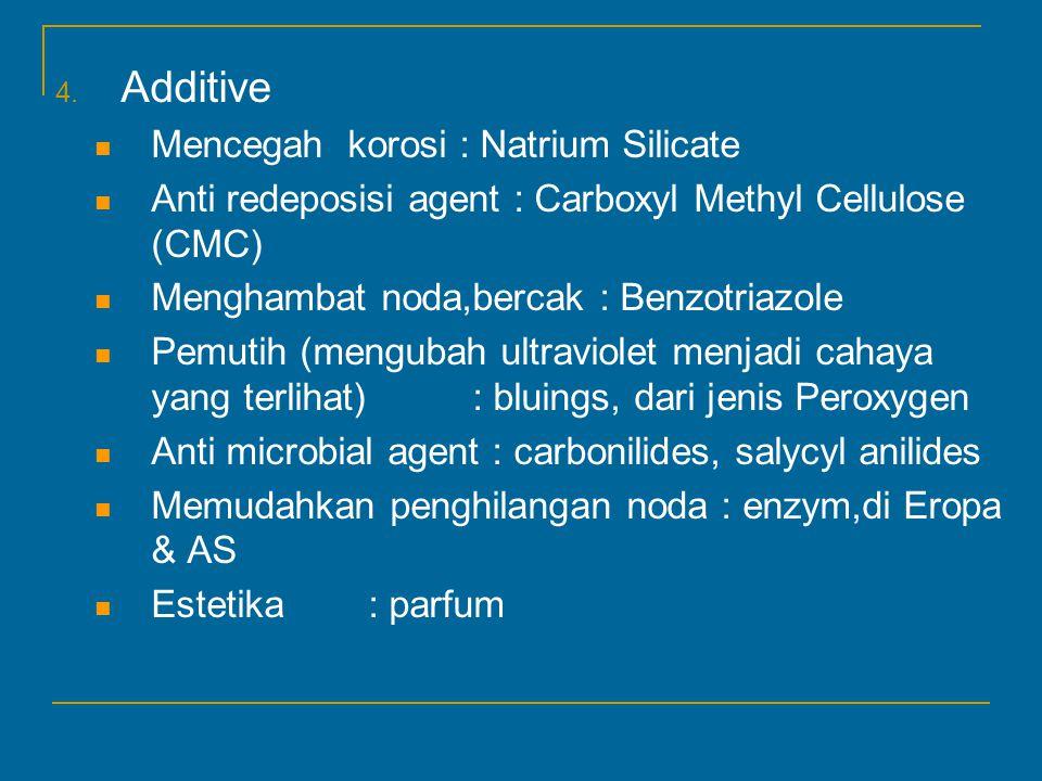 4. Additive Mencegah korosi : Natrium Silicate Anti redeposisi agent : Carboxyl Methyl Cellulose (CMC) Menghambat noda,bercak : Benzotriazole Pemutih