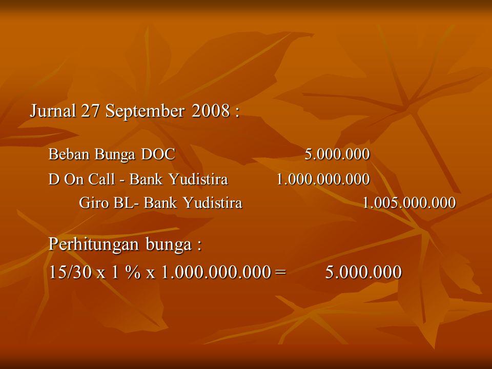 Jurnal 27 September 2008 : Beban Bunga DOC 5.000.000 D On Call - Bank Yudistira 1.000.000.000 Giro BL- Bank Yudistira 1.005.000.000 Perhitungan bunga