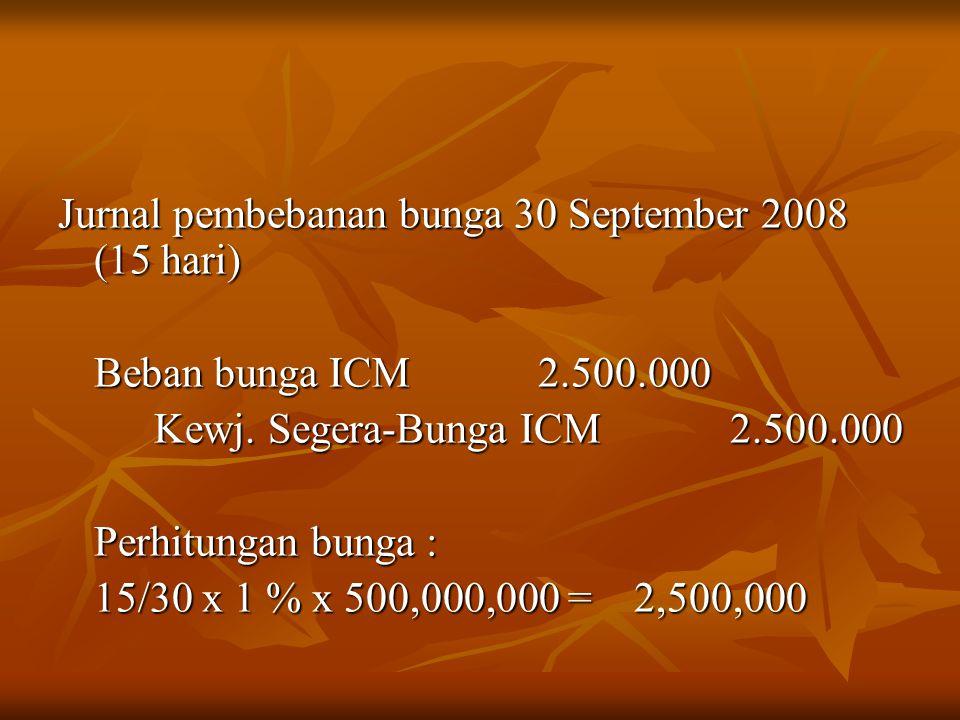 Jurnal pembebanan bunga 30 September 2008 (15 hari) Beban bunga ICM2.500.000 Kewj. Segera-Bunga ICM 2.500.000 Perhitungan bunga : 15/30 x 1 % x 500,00