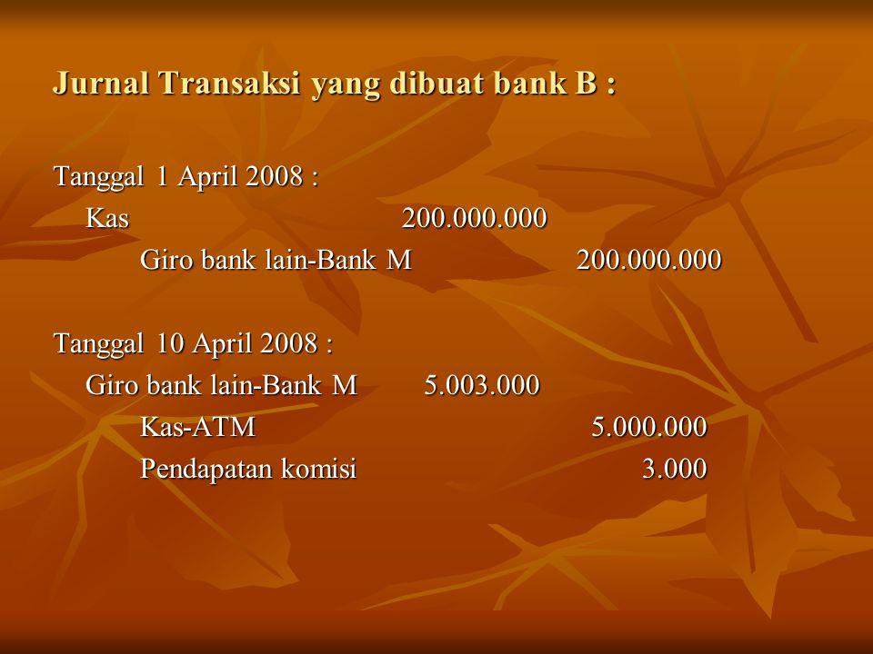 Jurnal Transaksi yang dibuat bank B : Tanggal 1 April 2008 : Kas 200.000.000 Giro bank lain-Bank M 200.000.000 Tanggal 10 April 2008 : Giro bank lain-