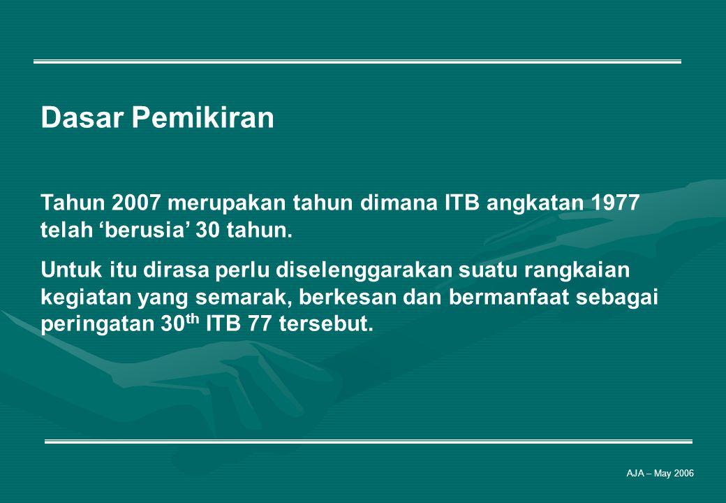Dasar Pemikiran Tahun 2007 merupakan tahun dimana ITB angkatan 1977 telah 'berusia' 30 tahun. Untuk itu dirasa perlu diselenggarakan suatu rangkaian k