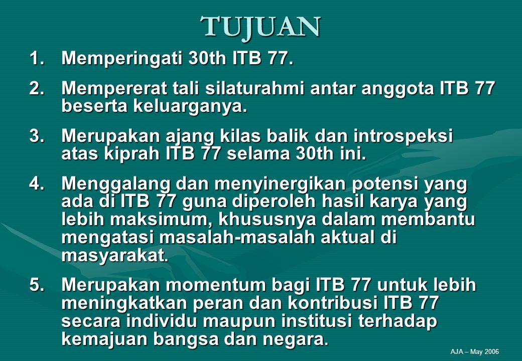 1.Memperingati 30th ITB 77.2.Mempererat tali silaturahmi antar anggota ITB 77 beserta keluarganya.