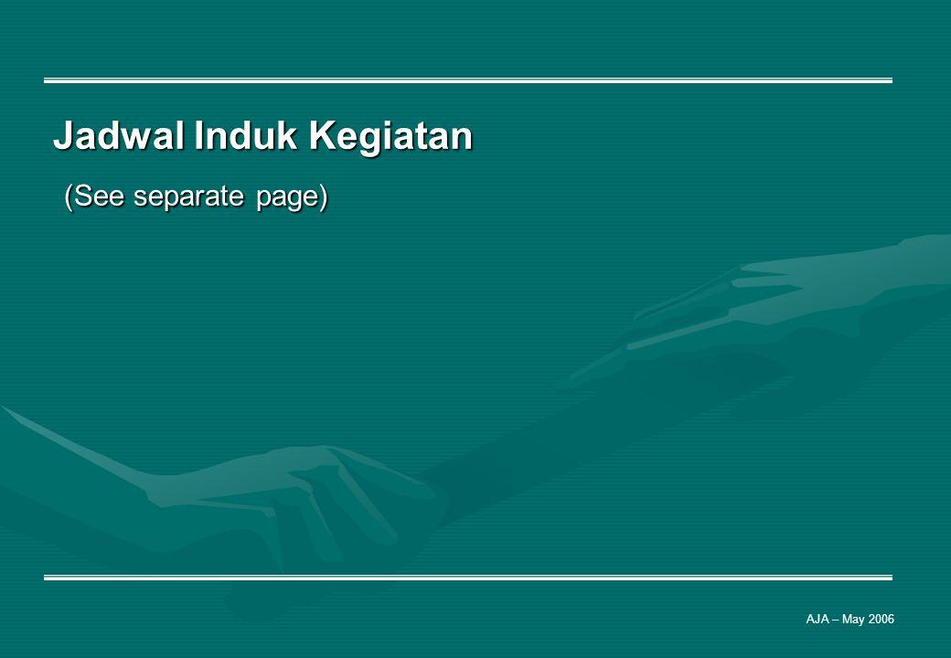 Jadwal Induk Kegiatan (See separate page) (See separate page) AJA – May 2006