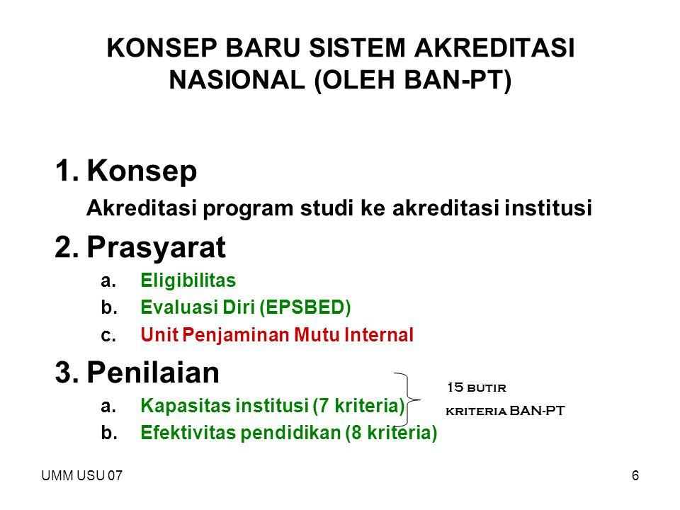 UMM USU 076 KONSEP BARU SISTEM AKREDITASI NASIONAL (OLEH BAN-PT) 1.Konsep Akreditasi program studi ke akreditasi institusi 2.Prasyarat a.Eligibilitas