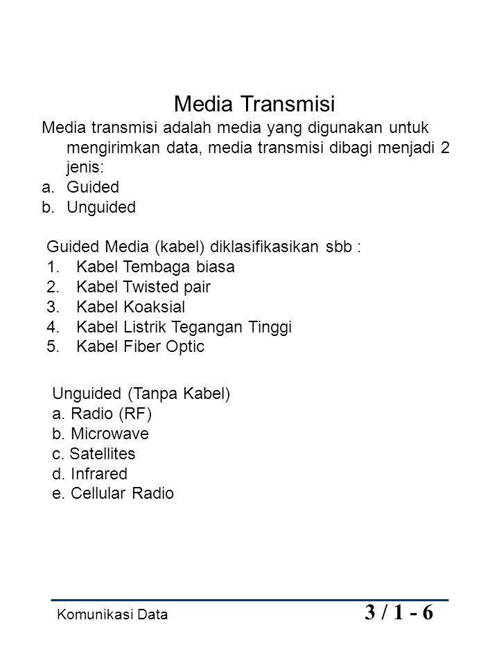 Komunikasi Data 3 / 1 - 6 Media Transmisi Media transmisi adalah media yang digunakan untuk mengirimkan data, media transmisi dibagi menjadi 2 jenis: