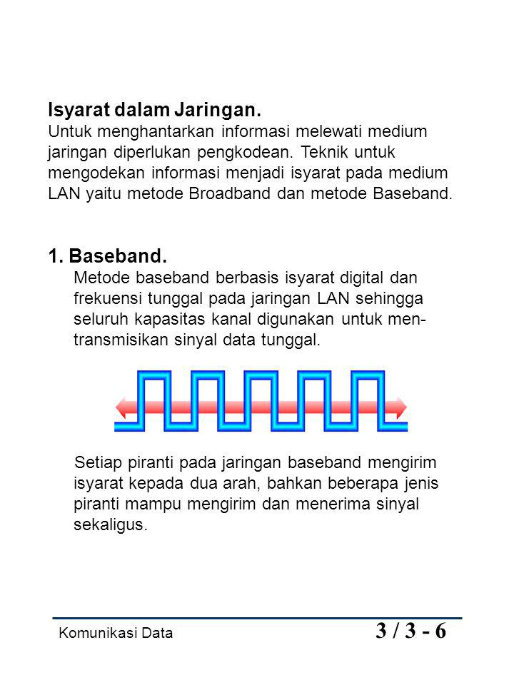 Komunikasi Data 3 / 3 - 6 Isyarat dalam Jaringan. Untuk menghantarkan informasi melewati medium jaringan diperlukan pengkodean. Teknik untuk mengodeka