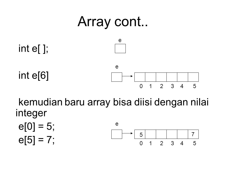 Array cont..