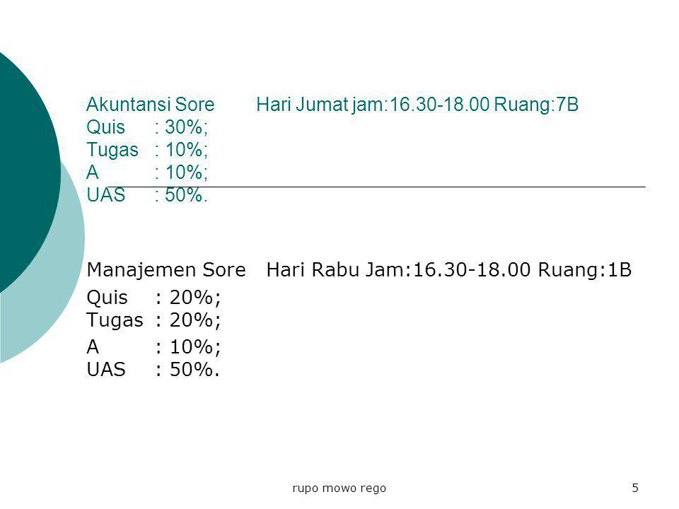 Akuntansi Sore Hari Jumat jam:16.30-18.00 Ruang:7B Quis : 30%; Tugas: 10%; A: 10%; UAS: 50%.