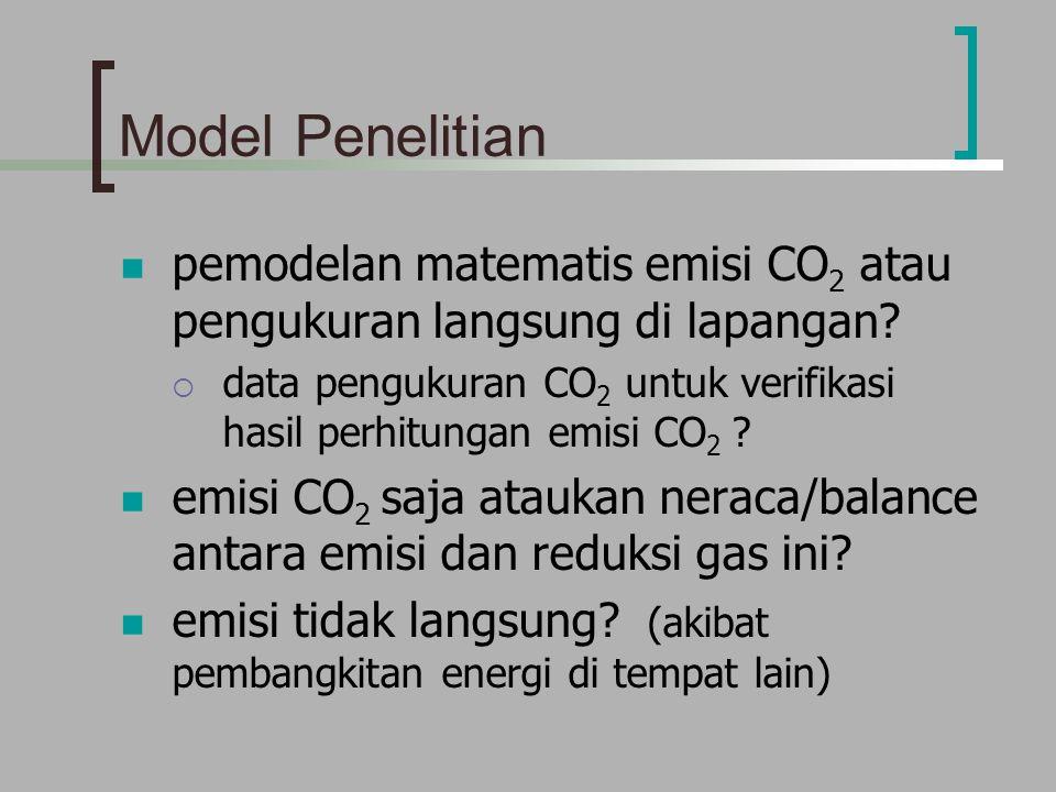 Model Penelitian pemodelan matematis emisi CO 2 atau pengukuran langsung di lapangan.