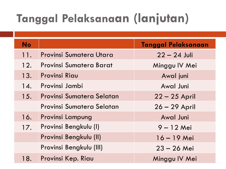 Tanggal Pelaksana an (lanjutan) NoTanggal Pelaksanaan 11. Provinsi Sumatera Utara 22 – 24 Juli 12. Provinsi Sumatera Barat Minggu IV Mei 13. Provinsi