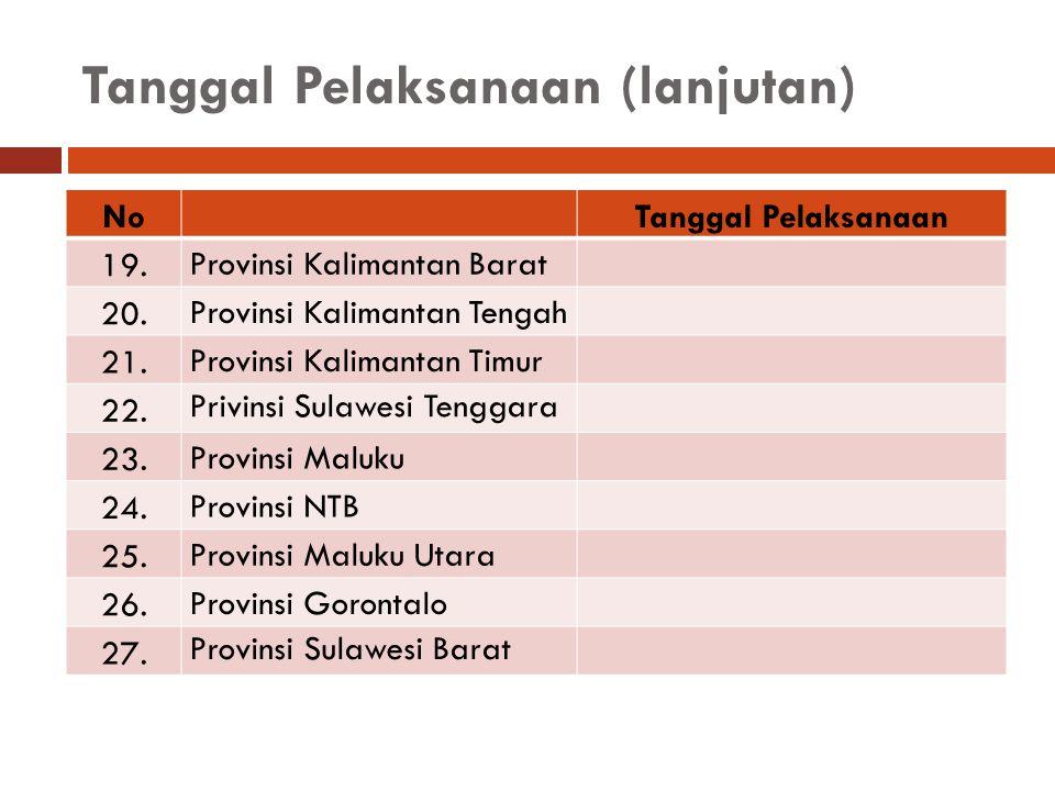Tanggal Pelaksanaan (lanjutan) NoTanggal Pelaksanaan 19. Provinsi Kalimantan Barat 20. Provinsi Kalimantan Tengah 21. Provinsi Kalimantan Timur 22. Pr