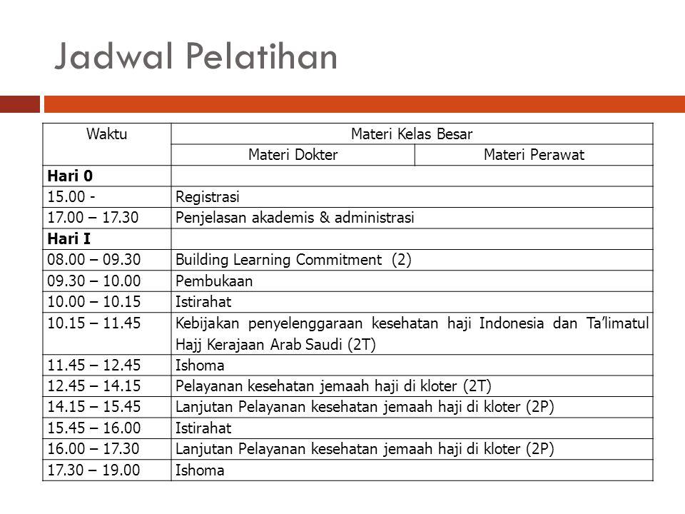 Jadwal Pelatihan WaktuMateri Kelas Besar Materi DokterMateri Perawat Hari 0 15.00 -Registrasi 17.00 – 17.30Penjelasan akademis & administrasi Hari I 0