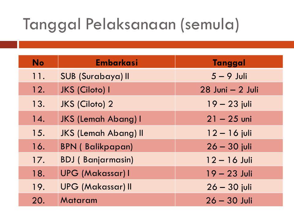 NoEmbarkasiTanggal 11.SUB (Surabaya) II5 – 9 Juli 12.JKS (Ciloto) I28 Juni – 2 Juli 13.JKS (Ciloto) 219 – 23 juli 14.JKS (Lemah Abang) I21 – 25 uni 15