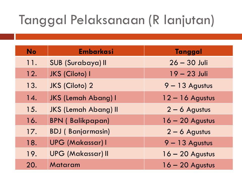 NoEmbarkasiTanggal 11.SUB (Surabaya) II26 – 30 Juli 12.JKS (Ciloto) I19 – 23 Juli 13.JKS (Ciloto) 29 – 13 Agustus 14.JKS (Lemah Abang) I12 – 16 Agustu