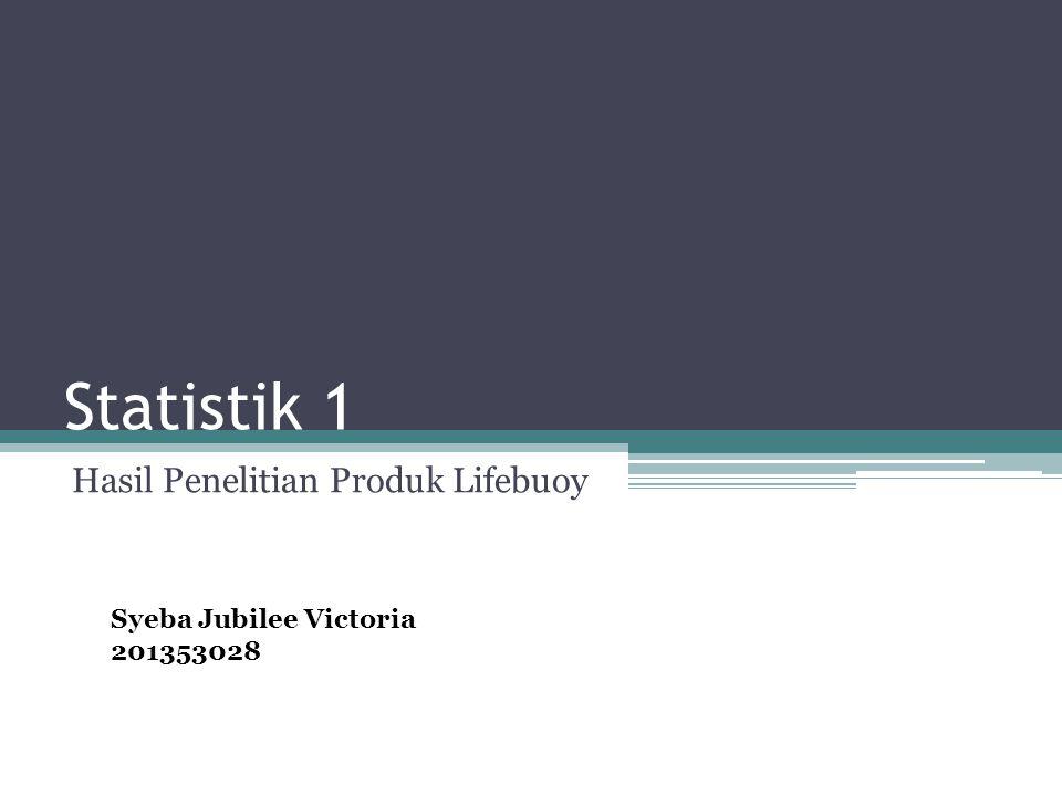 Statistik 1 Hasil Penelitian Produk Lifebuoy Syeba Jubilee Victoria 201353028