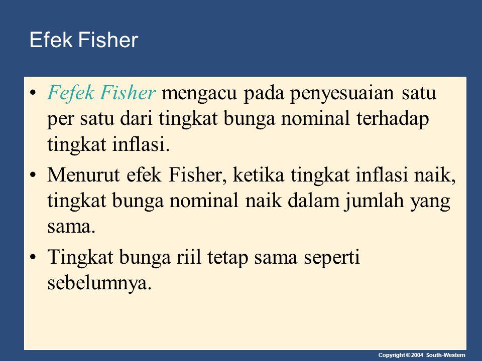 Copyright © 2004 South-Western Efek Fisher Fefek Fisher mengacu pada penyesuaian satu per satu dari tingkat bunga nominal terhadap tingkat inflasi. Me