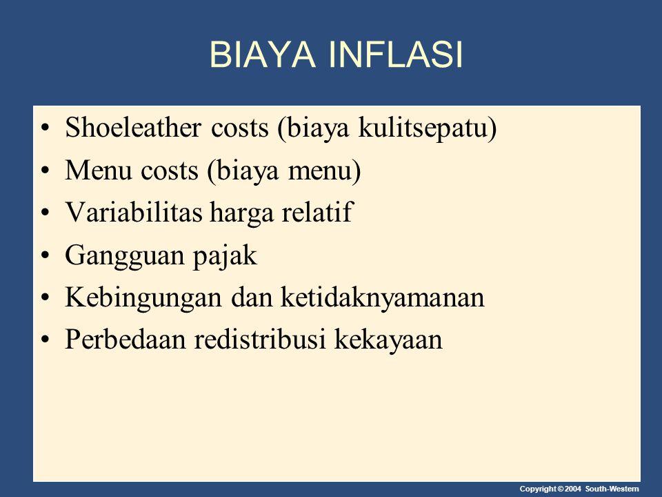 Copyright © 2004 South-Western BIAYA INFLASI Shoeleather costs (biaya kulitsepatu) Menu costs (biaya menu) Variabilitas harga relatif Gangguan pajak K
