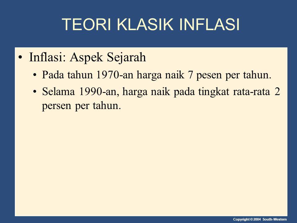 Copyright © 2004 South-Western TEORI KLASIK INFLASI Inflasi: Aspek Sejarah Pada tahun 1970-an harga naik 7 pesen per tahun. Selama 1990-an, harga naik