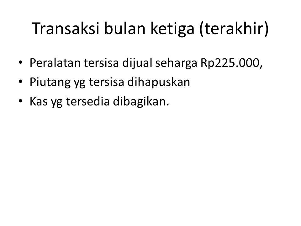 Transaksi bulan ketiga (terakhir) Peralatan tersisa dijual seharga Rp225.000, Piutang yg tersisa dihapuskan Kas yg tersedia dibagikan.