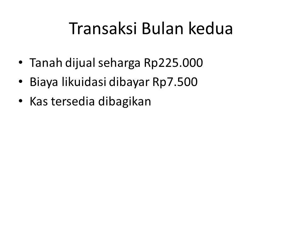 Transaksi Bulan kedua Tanah dijual seharga Rp225.000 Biaya likuidasi dibayar Rp7.500 Kas tersedia dibagikan