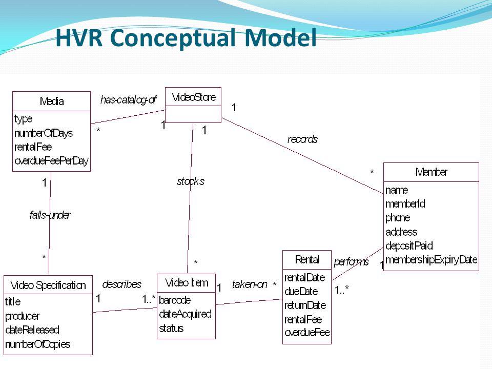 HVR Conceptual Model 7