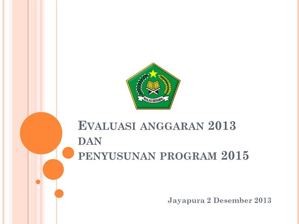 E VALUASI ANGGARAN 2013 DAN PENYUSUNAN PROGRAM 2015 Jayapura 2 Desember 2013