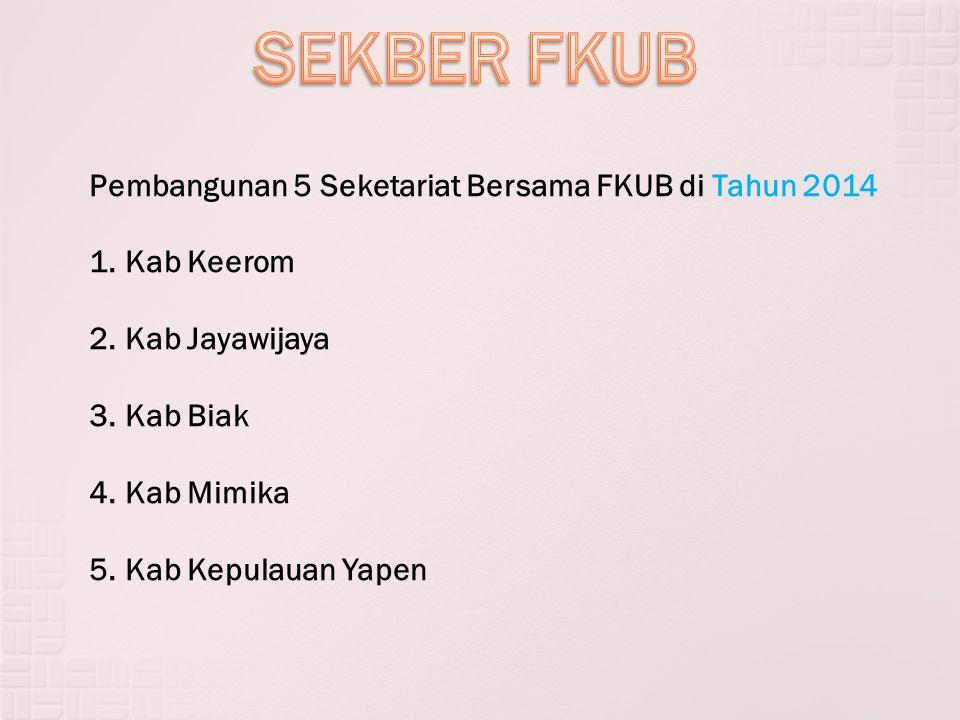 Pembangunan 5 Seketariat Bersama FKUB di Tahun 2014 1.Kab Keerom 2.Kab Jayawijaya 3.Kab Biak 4.Kab Mimika 5.Kab Kepulauan Yapen
