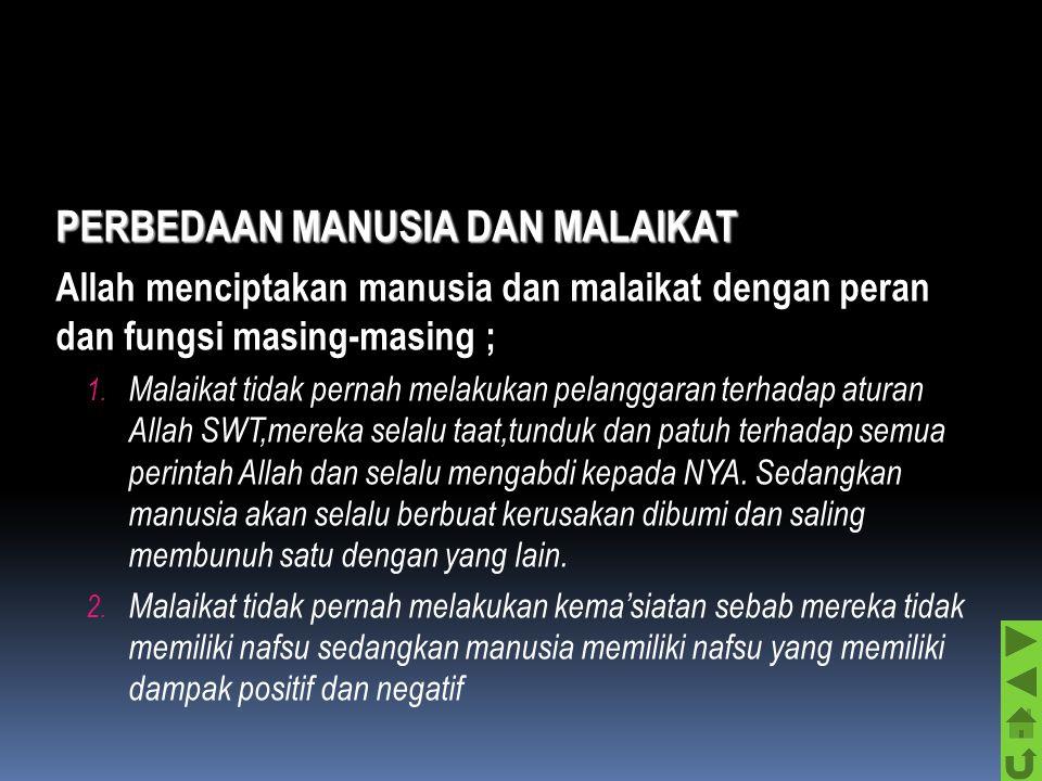 1. PERANAN MANUSIA SEBAGAI KHOLIFAH Surat Al-Baqarah 30 tentang peranan manusia sebagai kholifah Kedudukan manusia di dunia adalah sebagai khalifah Al
