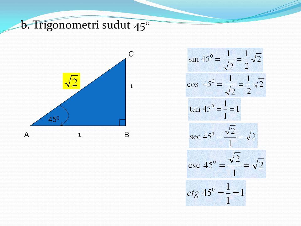 c. Trigonometri sudut 60 0 BA C 60 0 2 1