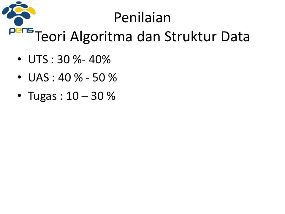 Penilaian Teori Algoritma dan Struktur Data UTS : 30 %- 40% UAS : 40 % - 50 % Tugas : 10 – 30 %