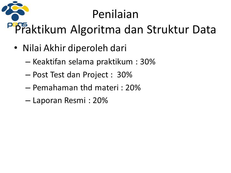 Penilaian Praktikum Algoritma dan Struktur Data Nilai Akhir diperoleh dari – Keaktifan selama praktikum : 30% – Post Test dan Project : 30% – Pemahama
