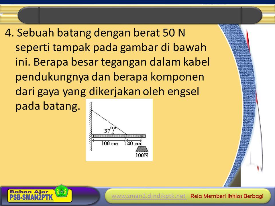 www.sman2.dindikptk.net www.sman2.dindikptk.net Rela Memberi Ikhlas Berbagi www.sman2.dindikptk.net www.sman2.dindikptk.net Rela Memberi Ikhlas Berbagi 4.