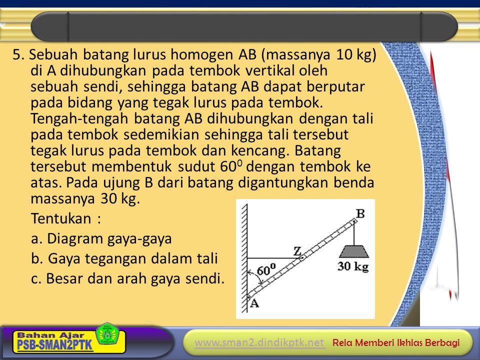 www.sman2.dindikptk.net www.sman2.dindikptk.net Rela Memberi Ikhlas Berbagi www.sman2.dindikptk.net www.sman2.dindikptk.net Rela Memberi Ikhlas Berbagi 5.