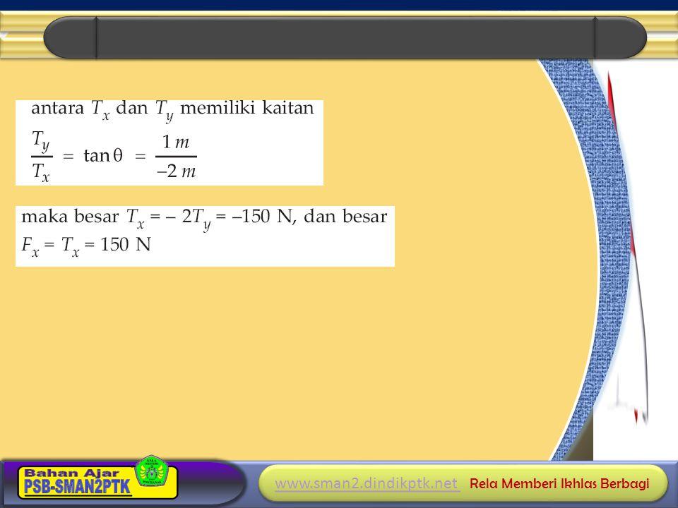 www.sman2.dindikptk.net www.sman2.dindikptk.net Rela Memberi Ikhlas Berbagi www.sman2.dindikptk.net www.sman2.dindikptk.net Rela Memberi Ikhlas Berbagi