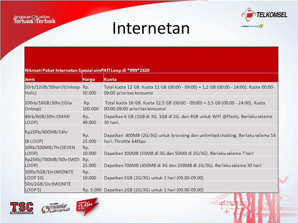 Internetan Nikmati Paket Internetan Spesial simPATI Loop di *999*232# JenisHargaKuota 50rb/12GB/30hari/(Onloop Holic) Rp. 50.000 Total kuota 12 GB. Ku