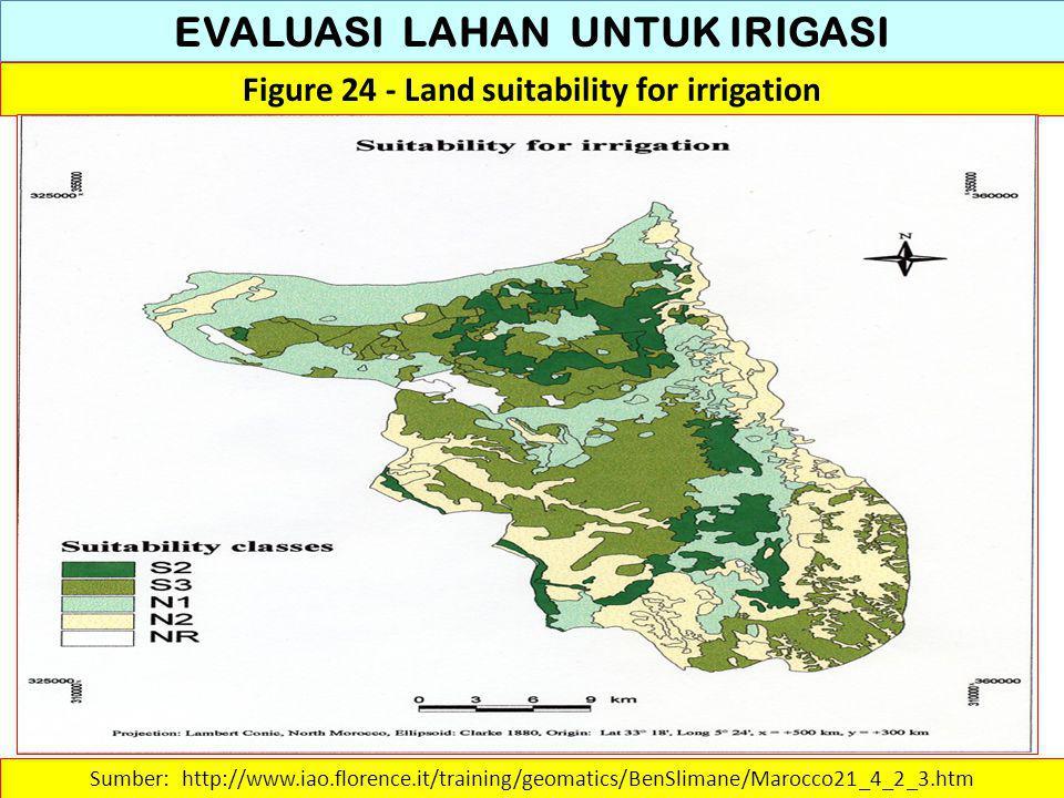 EVALUASI LAHAN UNTUK IRIGASI Figure 24 - Land suitability for irrigation Sumber: http://www.iao.florence.it/training/geomatics/BenSlimane/Marocco21_4_