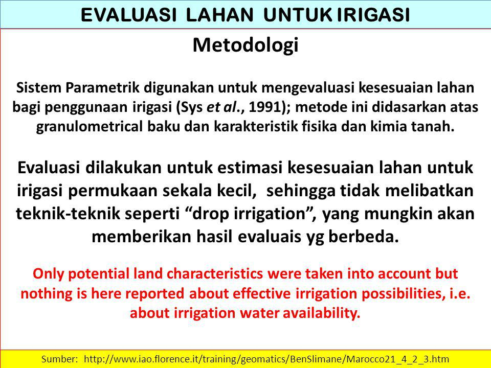 EVALUASI LAHAN UNTUK IRIGASI Table 35 - Absolute and relative extent of different classes of suitability for irrigation Sumber: http://www.iao.florence.it/training/geomatics/BenSlimane/Marocco21_4_2_3.htm ClassLand unit Area km 2 % S210, 12, 22, 23, 6, 3142,656,59 S31, 8, 9, 11, 13, 14, 18, 34229,7335,51 N17, 4, 17, 19, 20, 21, 25, 26, 27, 28, 29, 32, 35, 37, 33 157,5524,35 N22, 3, 5, 15, 16, 24, 30, 36168,4026,03 Not RelevantU, R, Q12,041,86