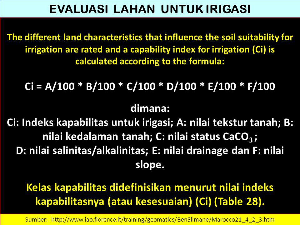 EVALUASI LAHAN UNTUK IRIGASI Table 28 - Capability indexes for the different capability classes Sumber: http://www.iao.florence.it/training/geomatics/BenSlimane/Marocco21_4_2_3.htm Indeks Kapabilitas ClassDefinitionSymbol >80IExcellentS1 60-80IISuitableS2 45-60IIISlightly suitableS3 30-45IVAlmost unsuitableN1 <30VUnsuitableN2