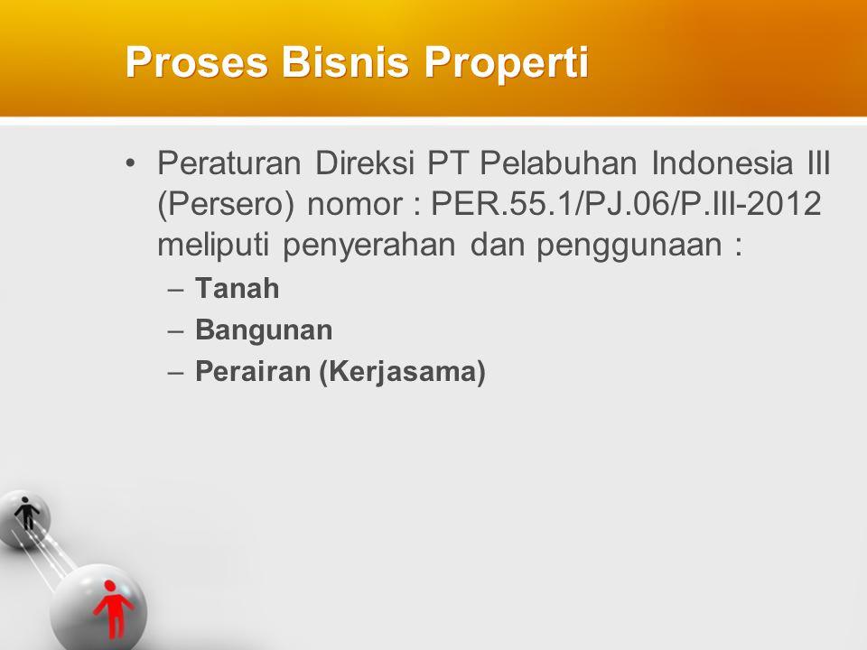 Proses Bisnis Properti Peraturan Direksi PT Pelabuhan Indonesia III (Persero) nomor : PER.55.1/PJ.06/P.III-2012 meliputi penyerahan dan penggunaan : –