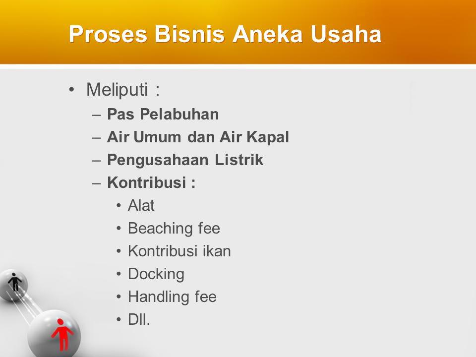 Proses Bisnis Aneka Usaha Meliputi : –Pas Pelabuhan –Air Umum dan Air Kapal –Pengusahaan Listrik –Kontribusi : Alat Beaching fee Kontribusi ikan Docki